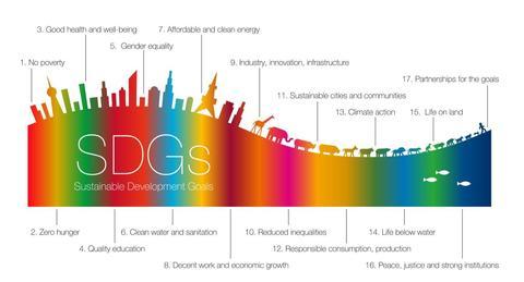 「SDGs」とは? 身近で実践できることはある!?