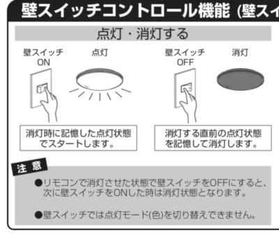 """スマートスピーカーでの複数の家電コントロール、解決すべき課題とは!?"""""""
