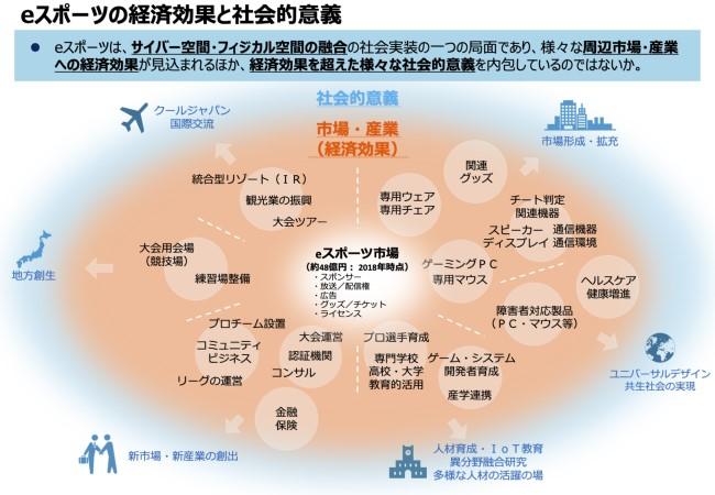"""【eスポーツとは】eスポーツの種類、日本で普及が遅れている理由を解説"""""""